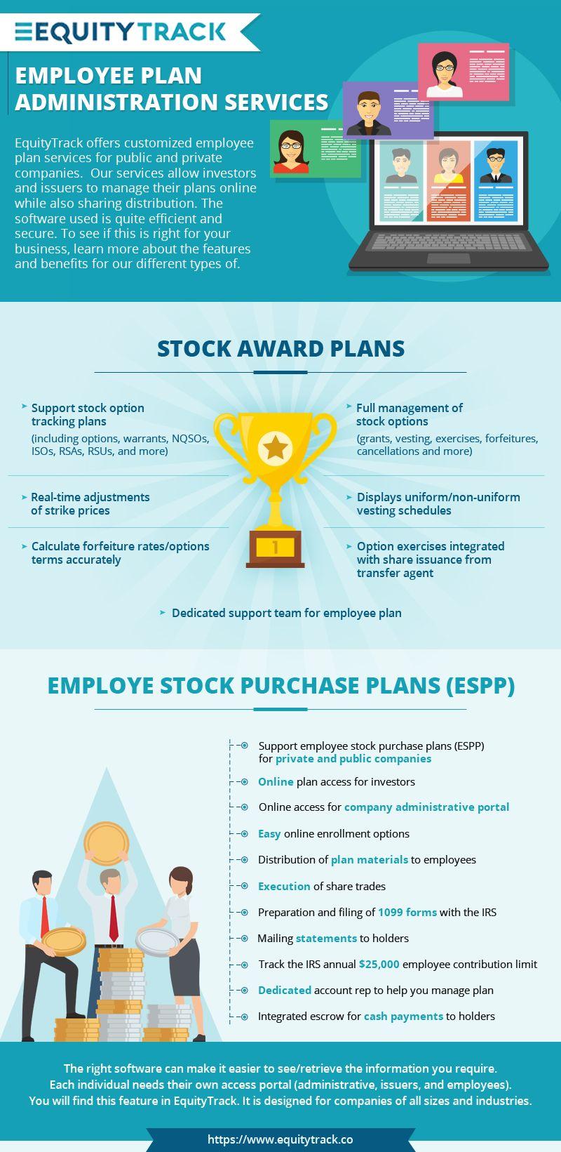 employee-plan-administration