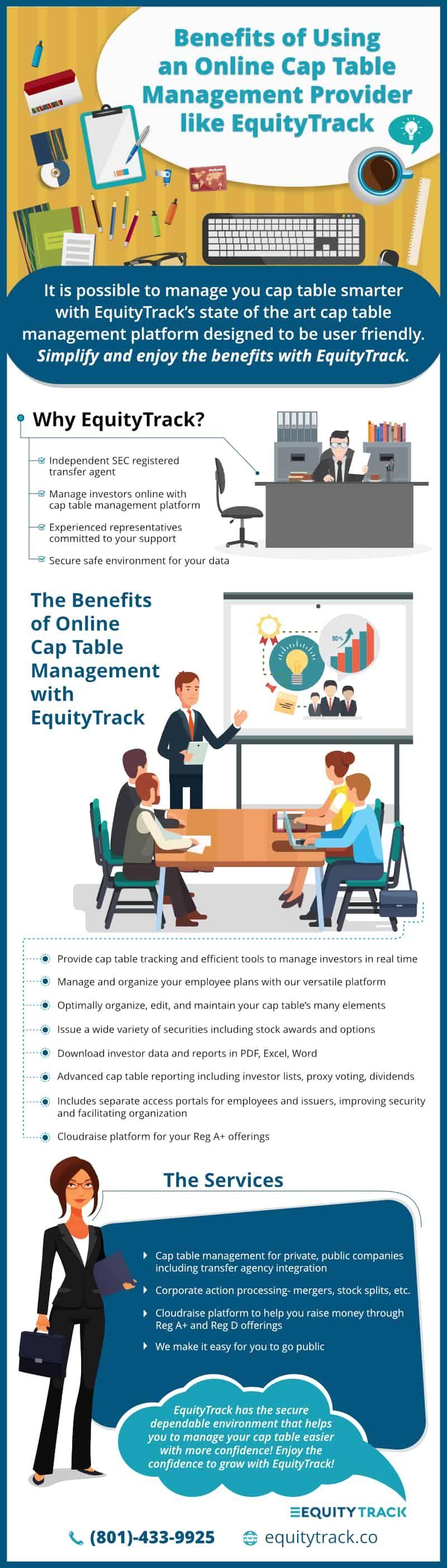 cap table management infographic